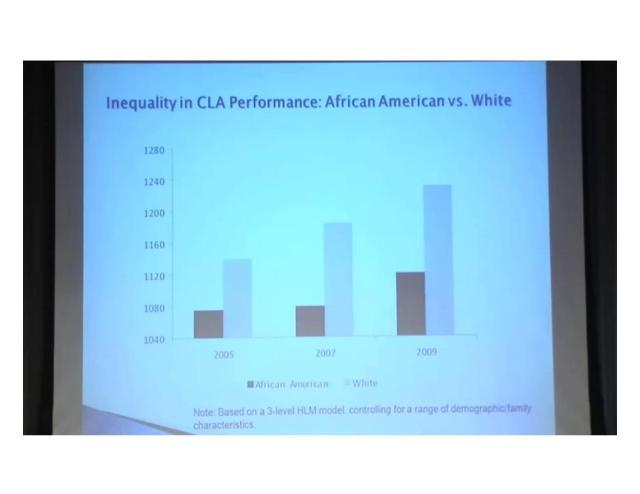CLA AA vs White